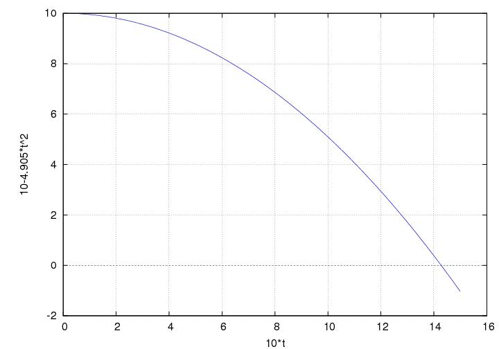 lösen linearer gleichungssysteme